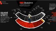 TEDxBratislava transparentne 2013